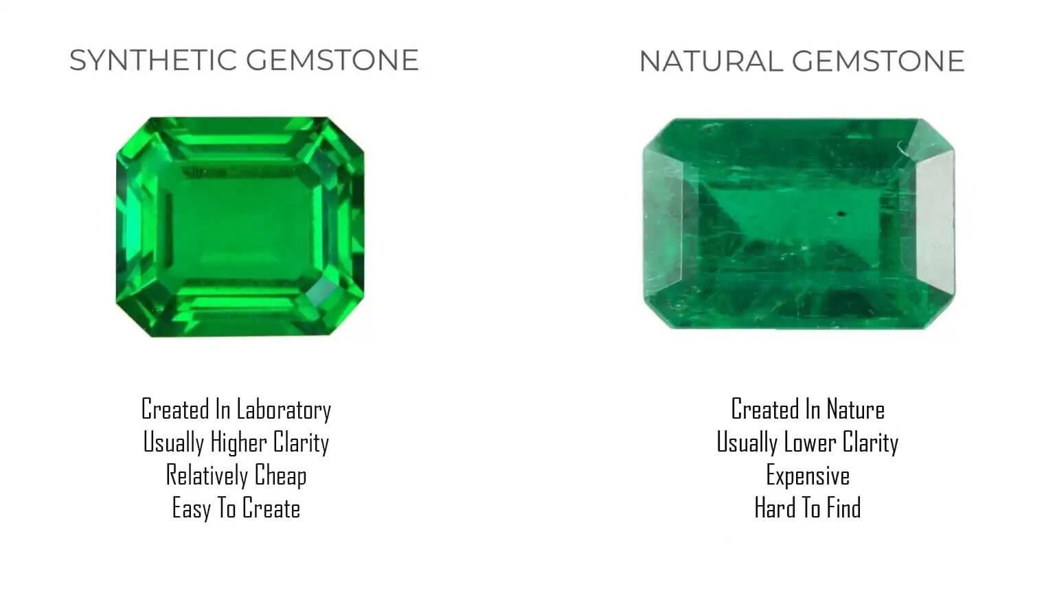 THE DIFFERENCE BETWEEN GENUINE & SIMULATED GEMSTONES 2