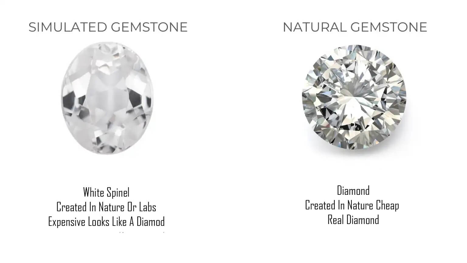 THE DIFFERENCE BETWEEN GENUINE & SIMULATED GEMSTONES 1