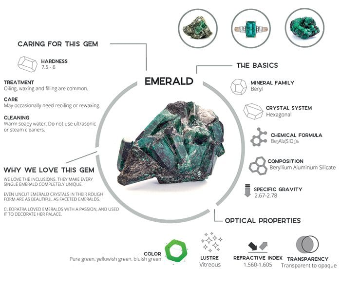 THE EMERALD BIBLE: EVERYTHING YOU NEED TO KNOW ABOUT IT 1