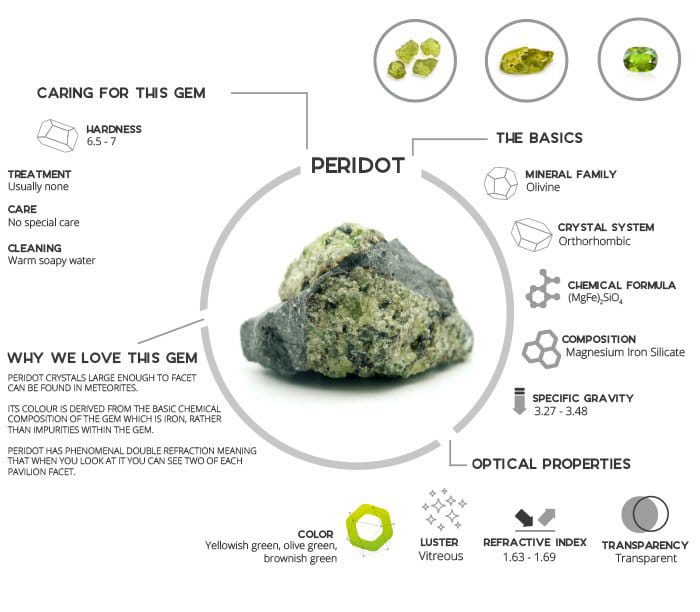 THE PERIDOT BIBLE: EVERYTHING YOU NEED TO KNOW ABOUT IT 1