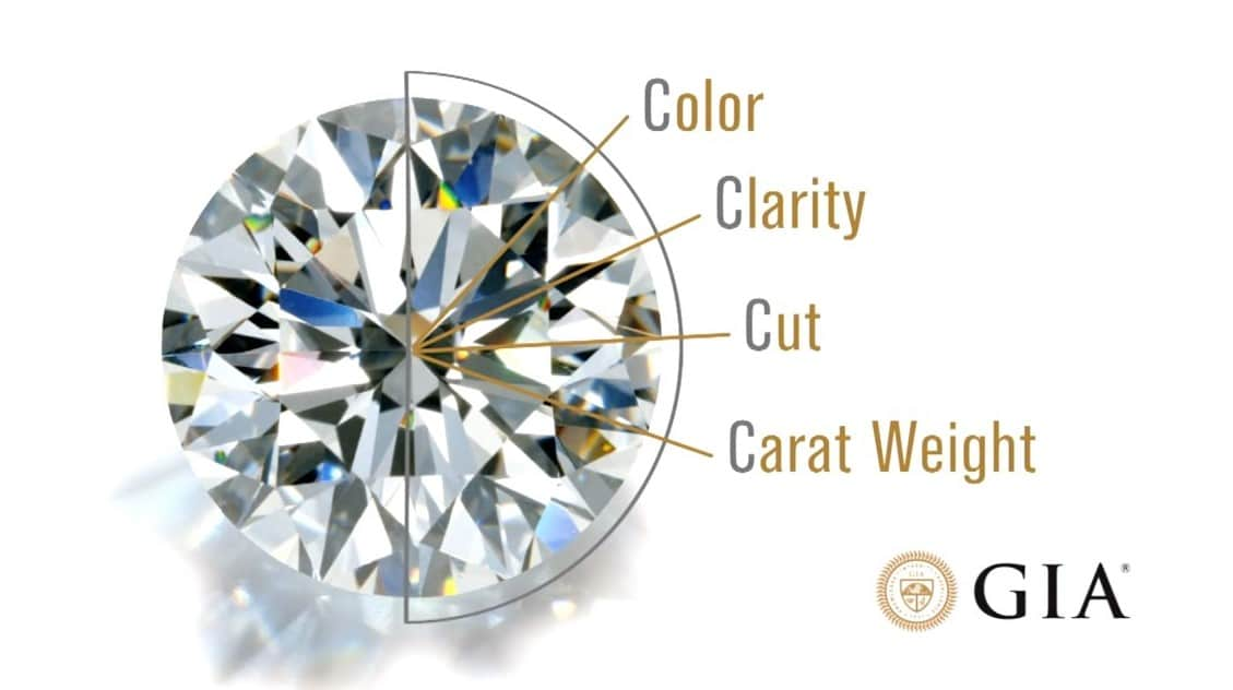 HOW TO CHOOSE THE PERFECT DIAMOND FOR YOUR JEWELRY? 1