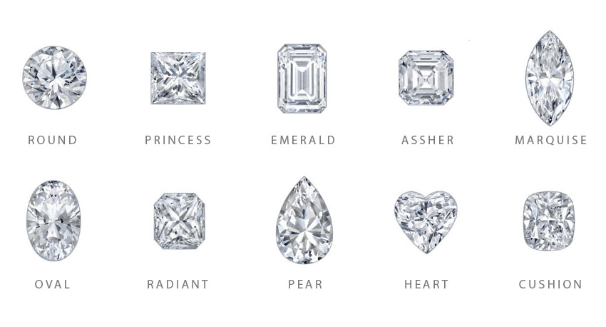 HOW TO CHOOSE THE PERFECT DIAMOND FOR YOUR JEWELRY? 2